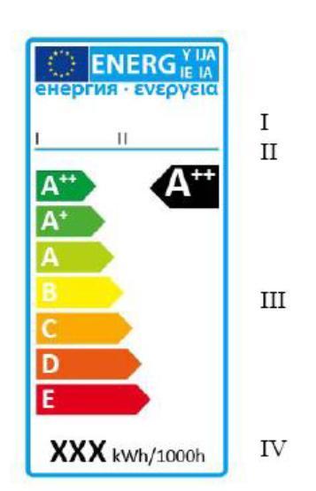 Utökad energimärkning från och med den 1 september 2013